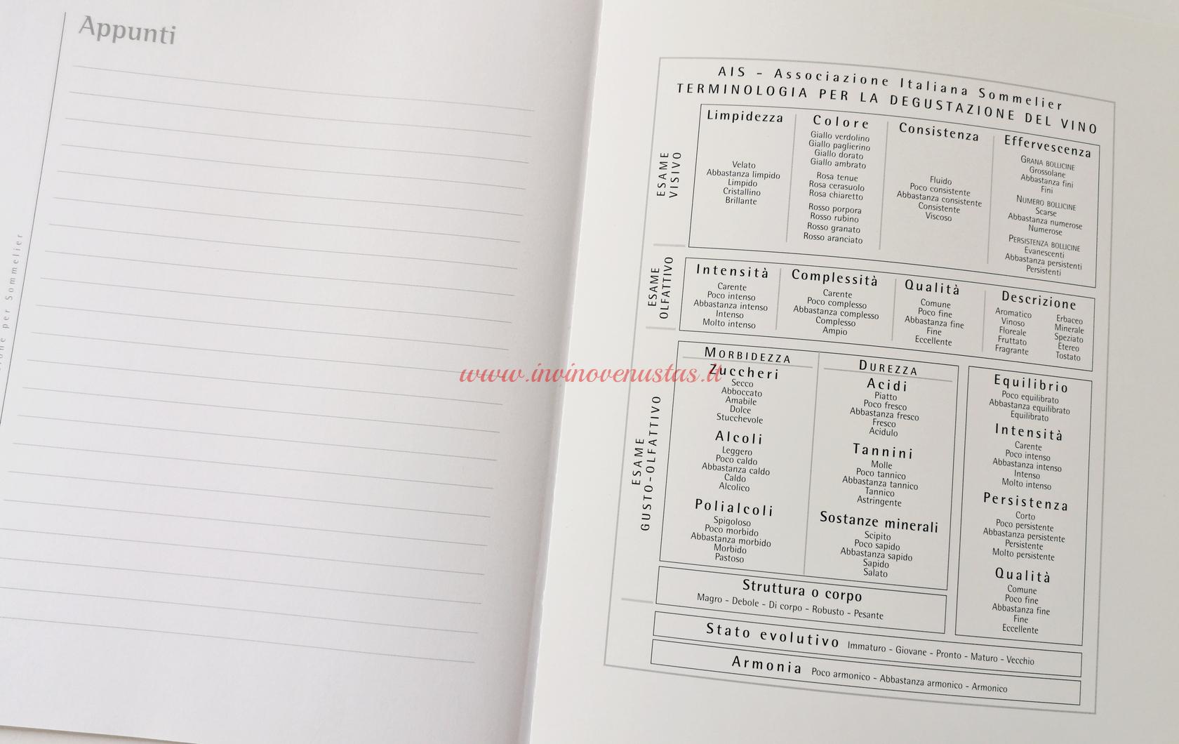 Scheda terminologia AIS con termini per degustazione
